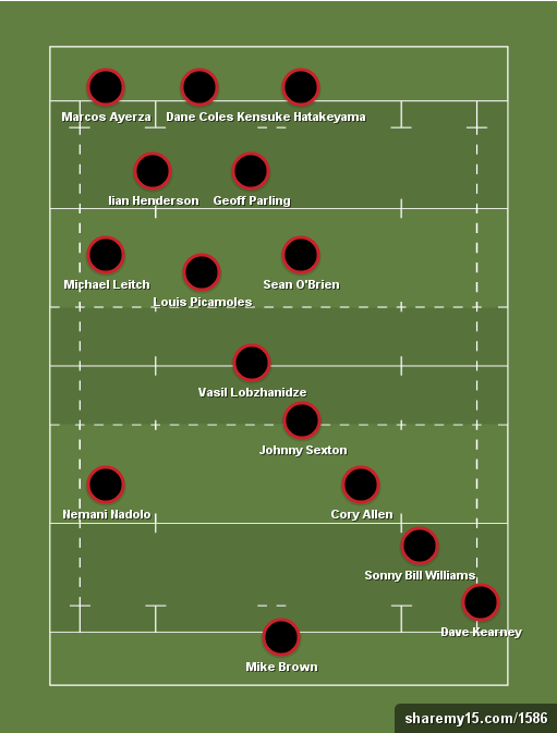 Ruck Team of the week