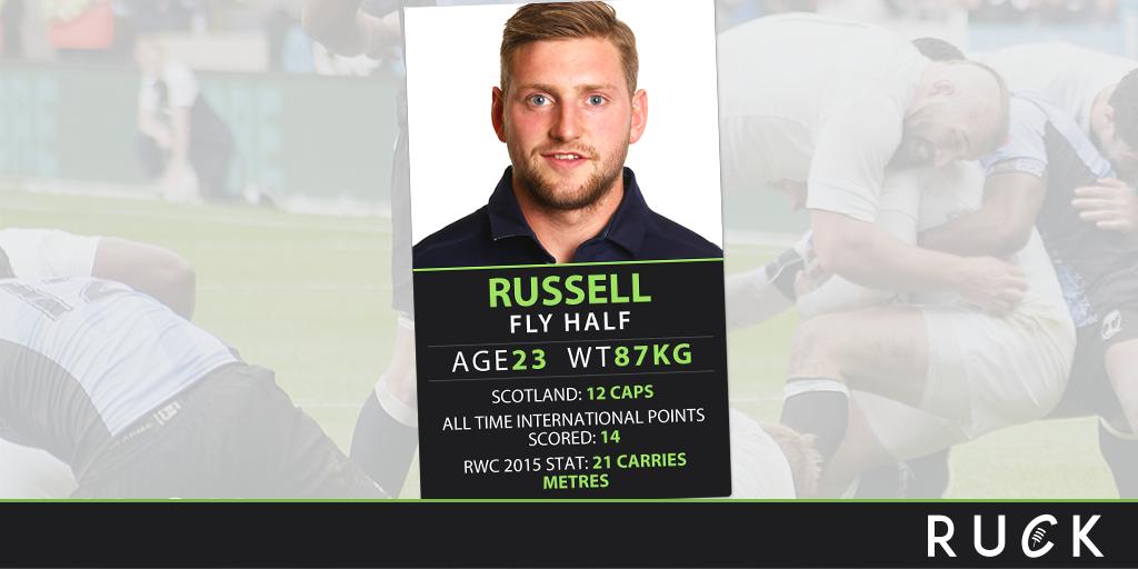 TT-Russell-Twitter