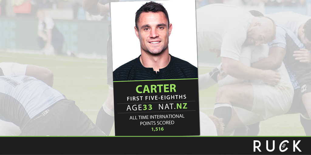 TT-Carter-Twitter