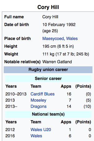 Someone has tampered with Cory Hill's Wikipedia page and it's