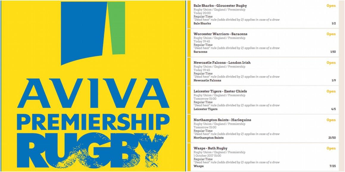 Aviva Premiership Preview