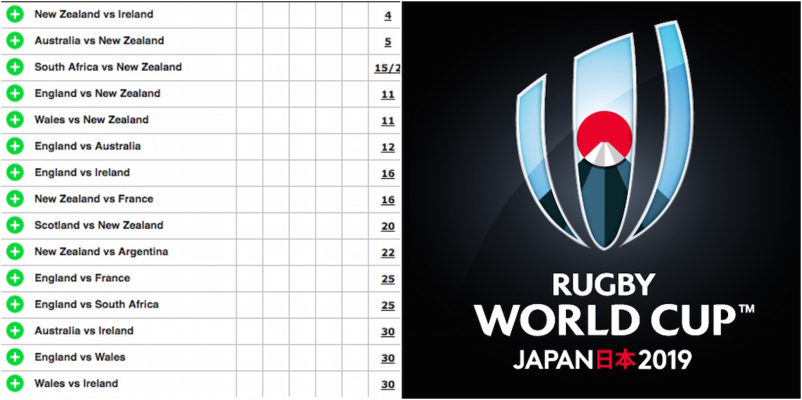Rugby world cup betting contoh gambar citra binary options