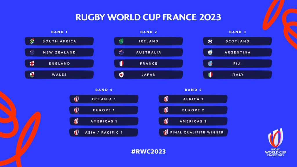 Wallabies draw Wales yet again in 2023 Rugby World Cup